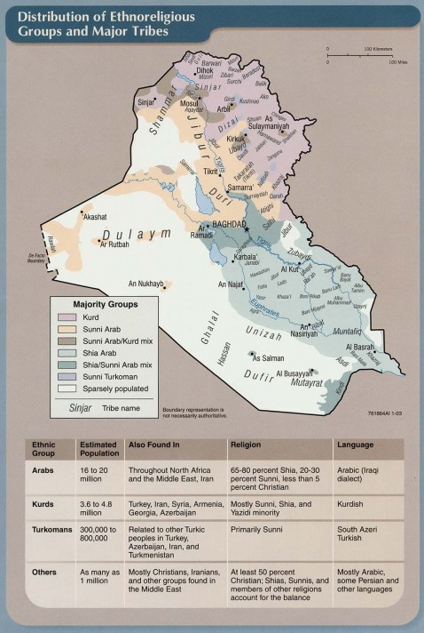 Tribal Map of Iraq
